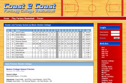 Coast 2 Coast Basketball Website